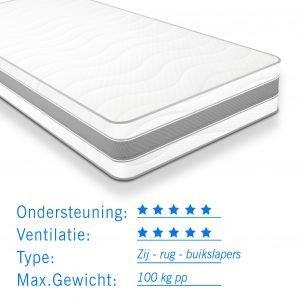 7 comfort zilver matras