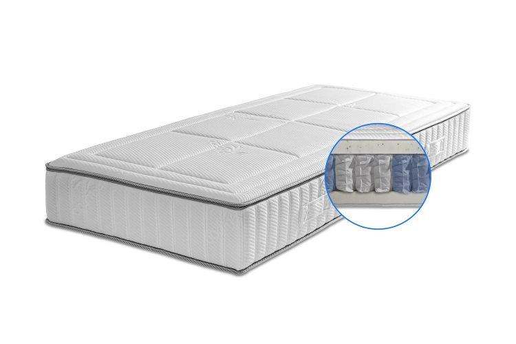 Matras Infinity Airmaxx Gel Foam
