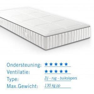 Gel foam/ matras Infinity Airmaxx