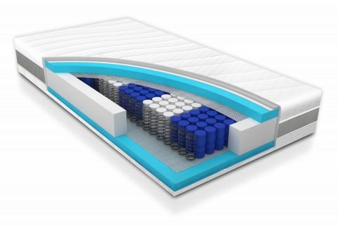 Matras pocketvering 70x200 cm Premium HR feed
