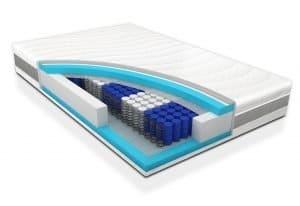 Matras pocketvering 120x220 cm Premium HR feed