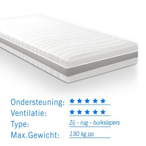 Pocketvering matras Maxim voor 1 persoonsmatras